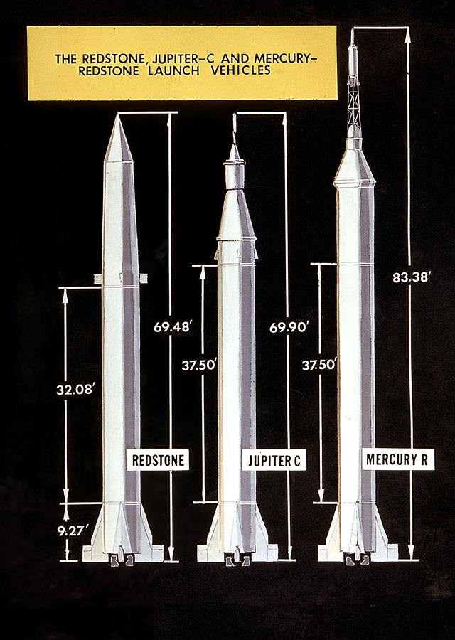Early Launch Vehicle Comparison